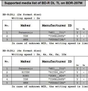BDR-207M_BD-R_DL.jpg